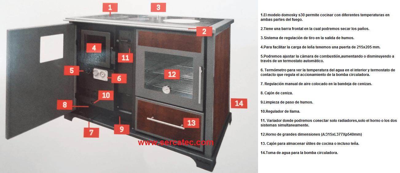Cocina de le a albicalor para radiadores con horno 31 6 for Cocinas de lena con horno