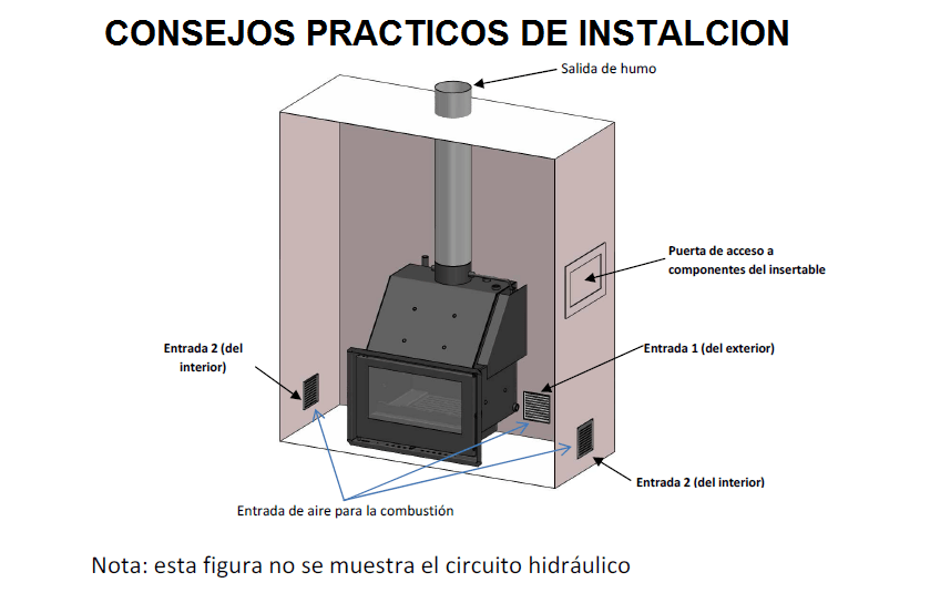 Pdf de instalacion y uso de insertable de le a para - Calefaccion lena radiadores ...