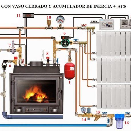 Esquema de instalacion vaso cerrado acs sercatec for Instalacion de chimeneas