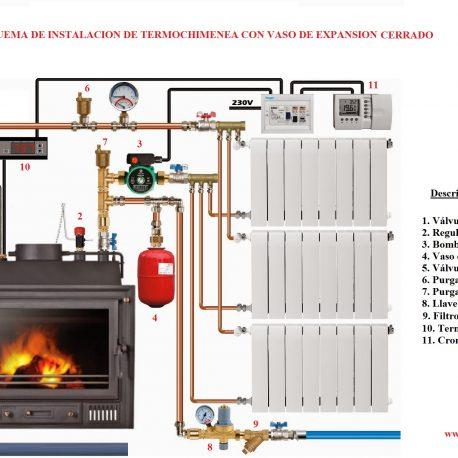 Esquema de instalacion de insertable con vaso de expansi n - Instalacion de calefaccion por radiadores ...