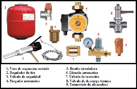 Kit de instalacion insertables de le a sercatec - Tipos de calefaccion economica ...