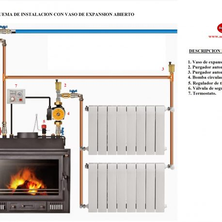 Esquema de instalacion de insertable con vaso de expansi n - Estufa de lena para radiadores ...