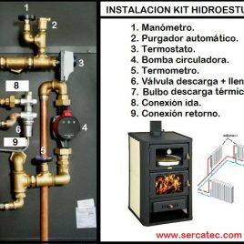 Kit b sico de instalaci n de hidroestufas de le a archivos for Estufas de lena para radiadores de agua precios