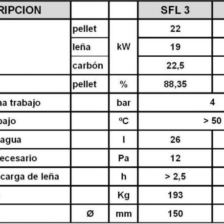 caracteristicas sfl 3 y sfl 4