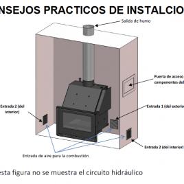 PDF DE INSTALACION Y USO DE INSERTABLE DE LEÑA PARA RADIADORES.