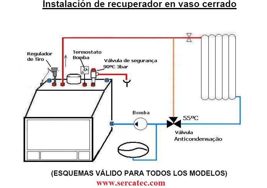 Insertable De Leña Para Radiadores Rustico 273 Kw 180 M2