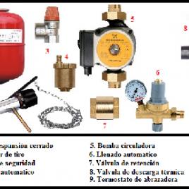 Kit de instalacion insertables de leña