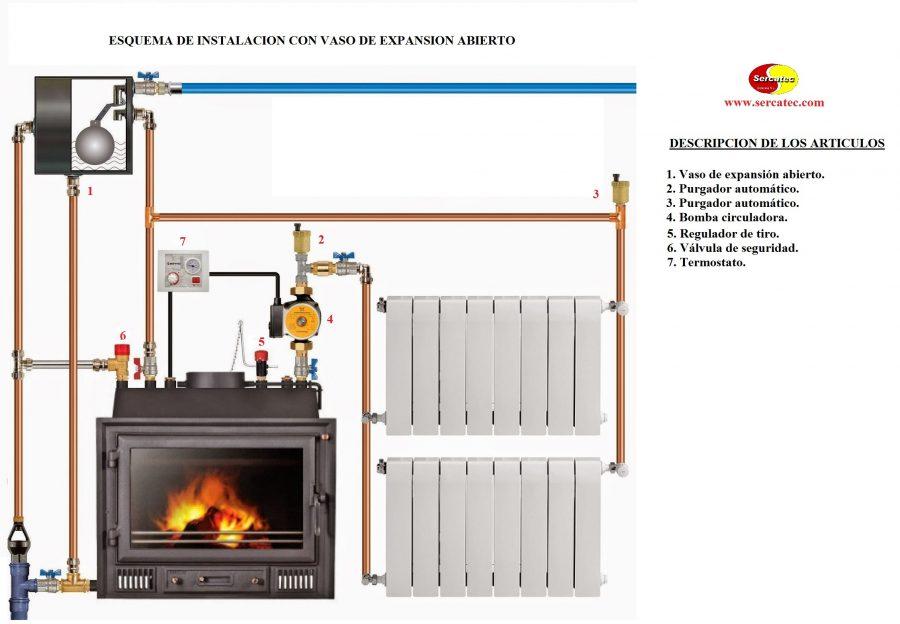 Esquema de instalacion de insertable con vaso de expansi n for Chimenea calefactora precio