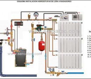 equema instalacion hidroestufa de leña