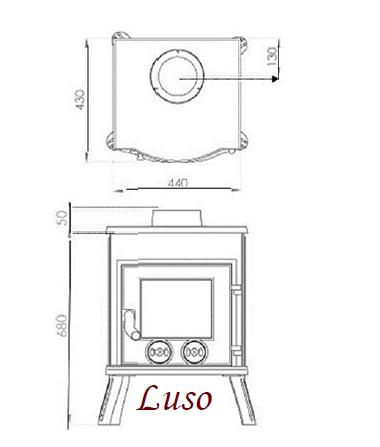 MEDIDAS LUSO (SERCATEC)