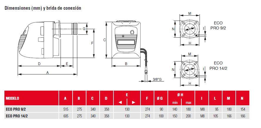 medidas eco Pro 9 y 14 -2 (sercatec)