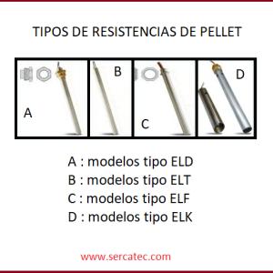 tipos de resistencias de pellet